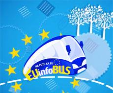 EU info-bus na putu ka EU!
