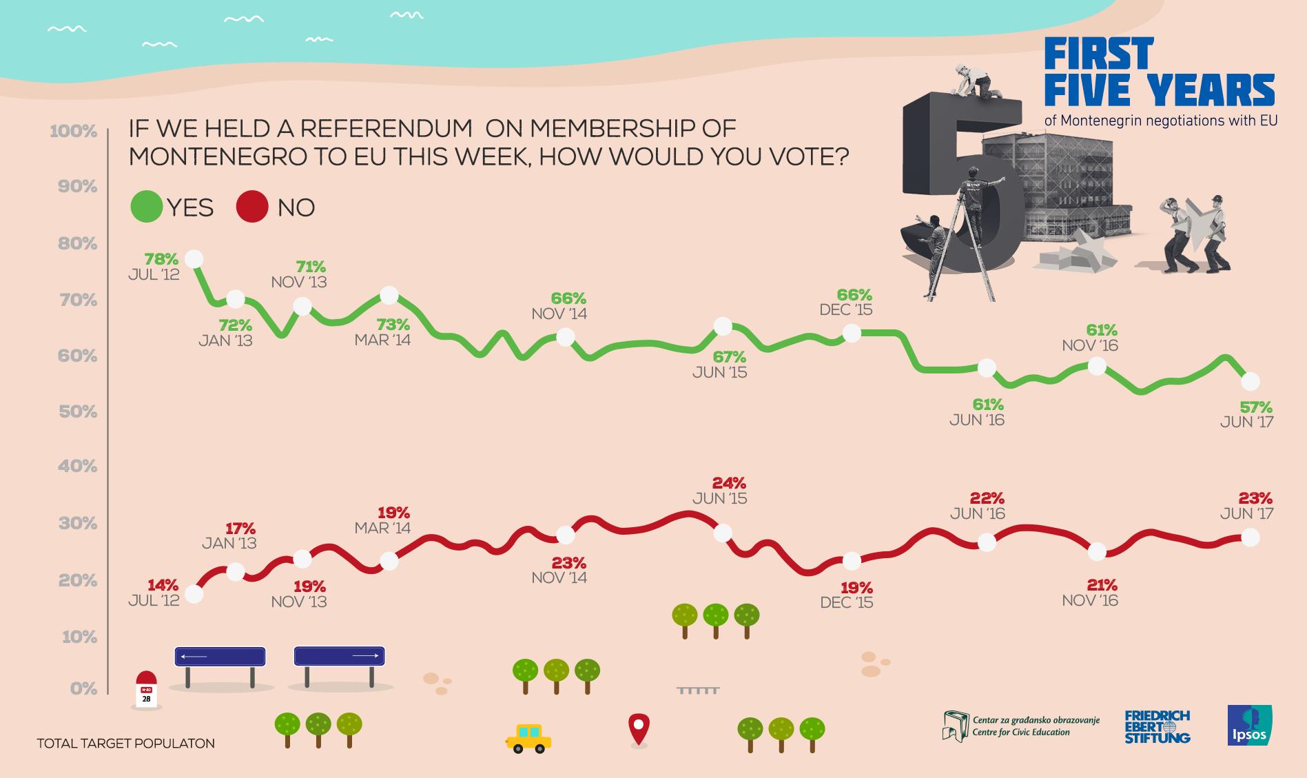 Prva-petoljetka---Infografik-1-ENG (1)