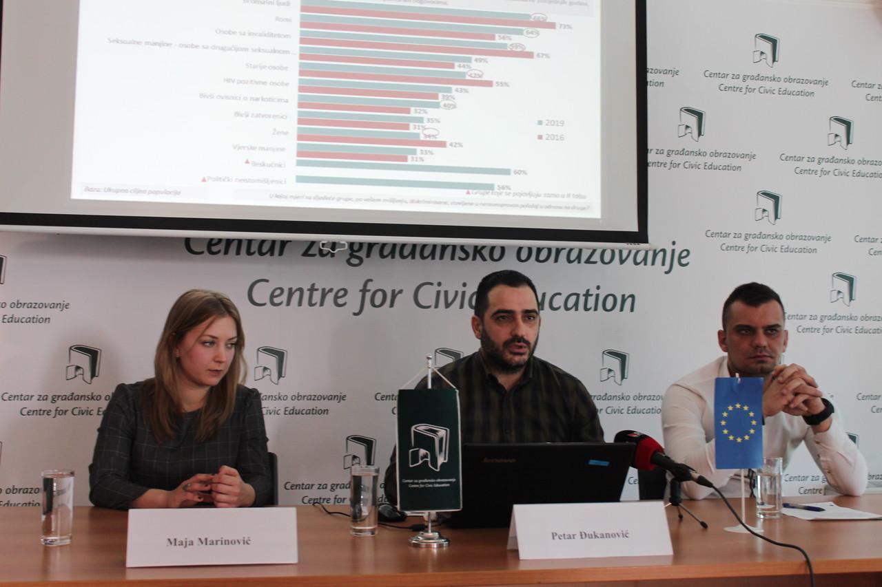 CGO - Percepcija političke diskriminacije sve izraženija