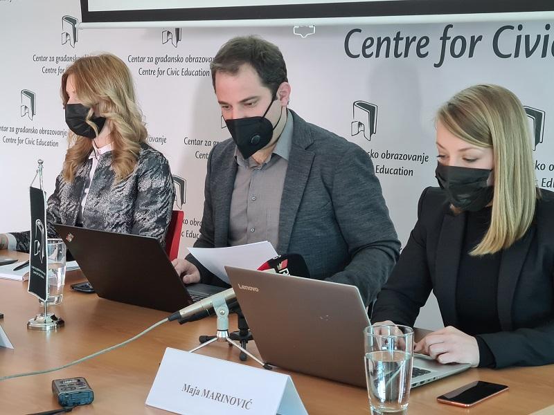 Barometar demokratije i vladavine prava u Crnoj Gori